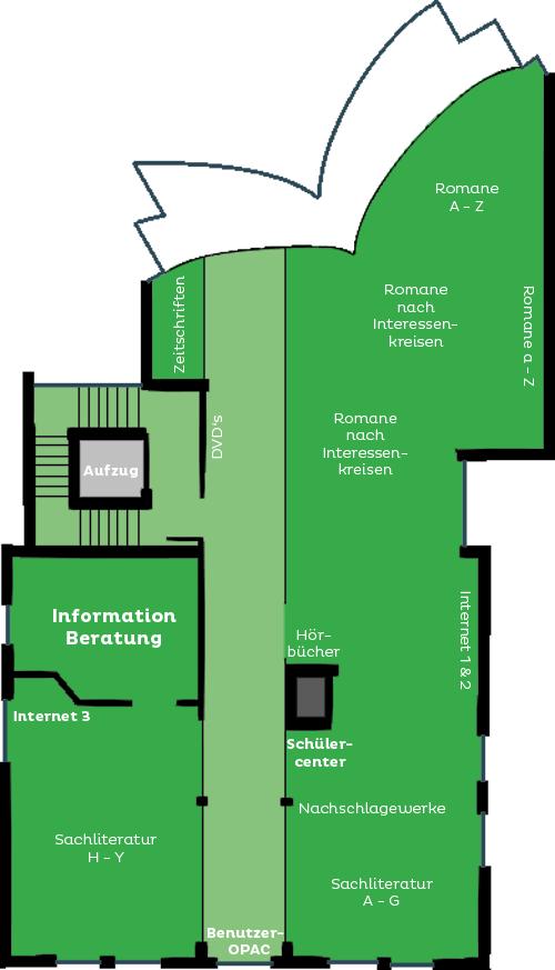 Stadtbücherei OG
